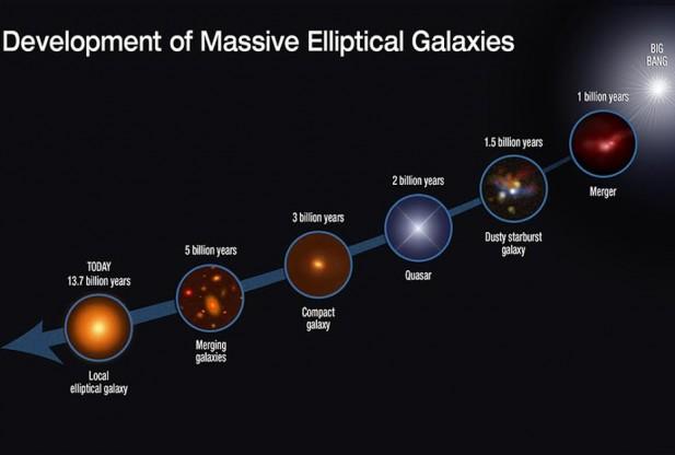 Galaxy-Collisions_012914-617x416