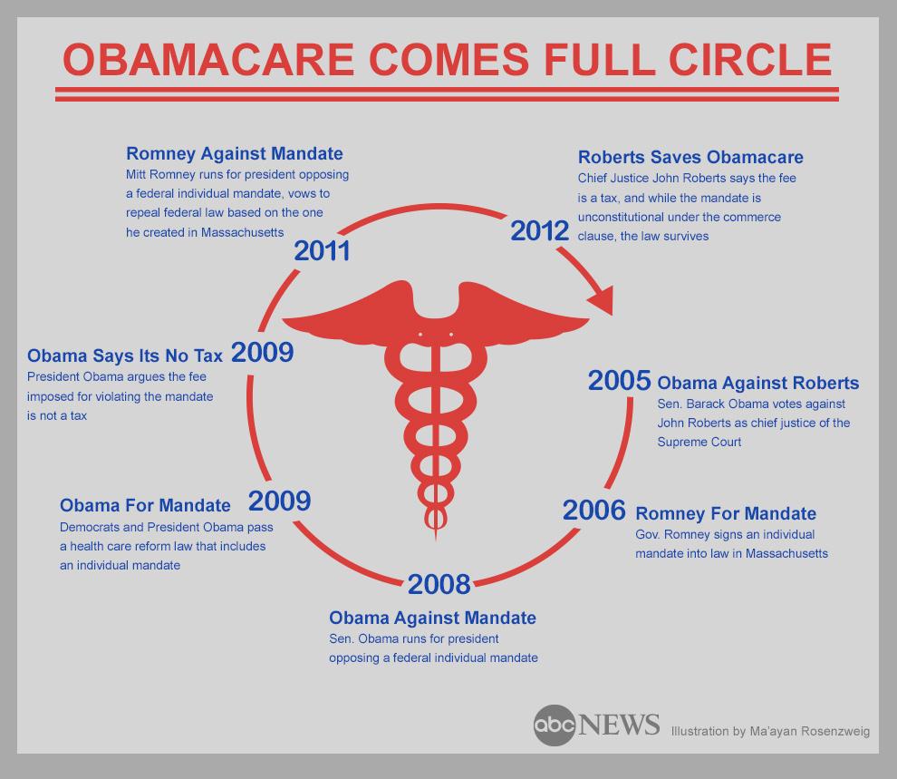 oddities_obamacare