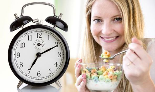 Body Mass Index Is Also Determined By the Time You Eat