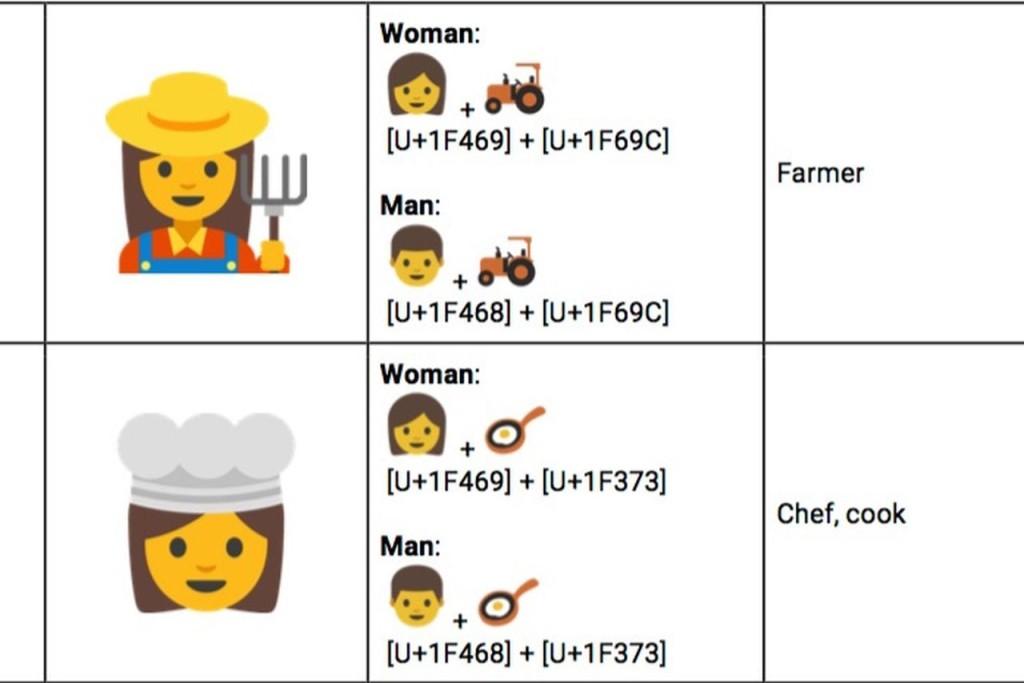 feminist emoji