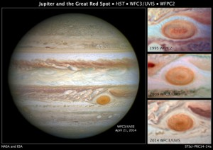 Jupiter's Great Red Spot Diminished Like Never Before, Shrinks Huge