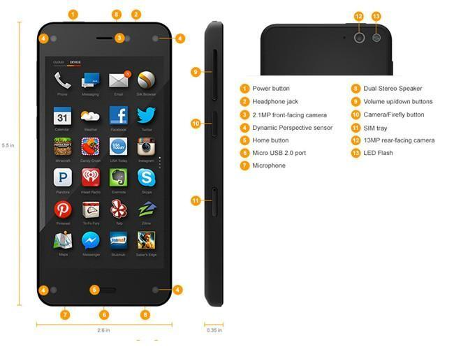 amazonfirephonedesign