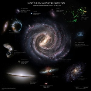 Galaxies Also Love Dancing