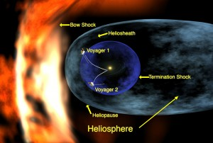 NASA's Voyager I Spacecraft caught in Solar Tsunami