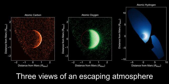 MAVEN Captures Solar Storm