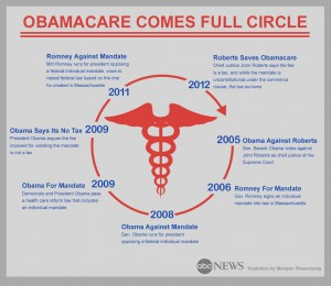 """2014 Has Been a Healthy Year for 'Obamacare"""""""