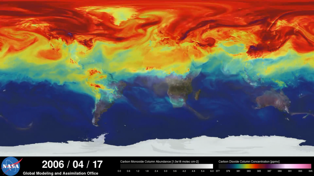 NASA CO2 Emission Model