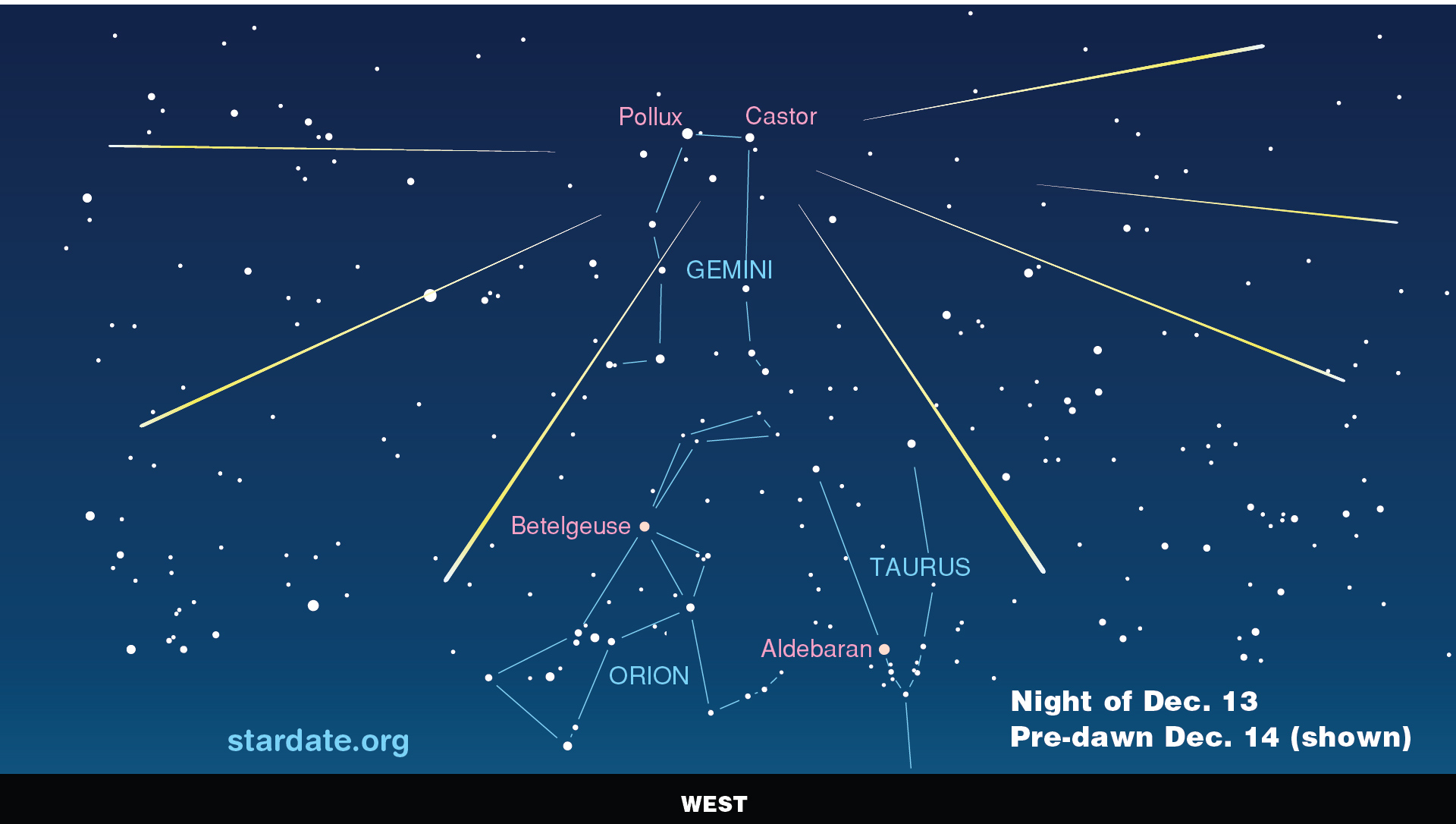 Make A Wish Tonight During The Geminid Meteor Shower