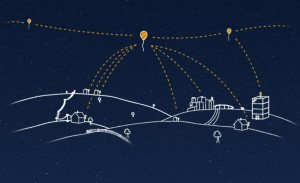 Project Loon: Internet Connection With Air Balloons Now Possible