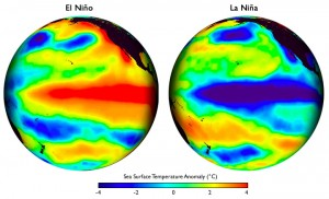 A Little El Niño Is not Enough to Help California