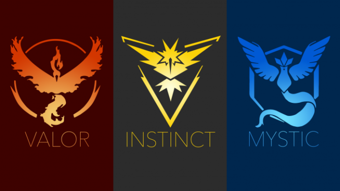 Pokémon teams